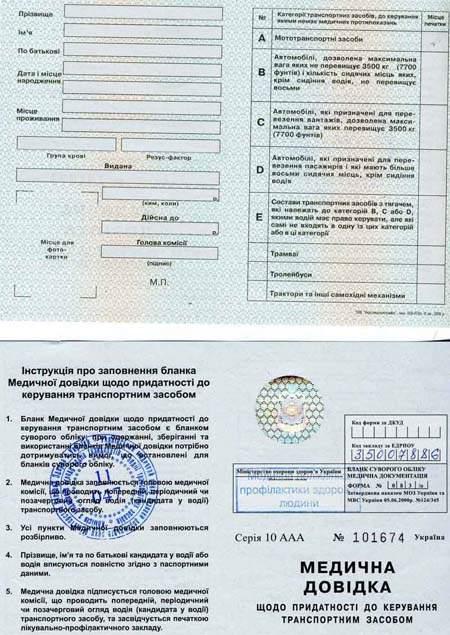Донецк медицинская справка для вождения Справка ПНД для госслужбы Багратионовская