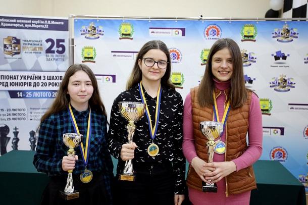 V Kramatorske opredelili chempionov Ukrainy po shahmatam sredi juniorov do 20 let 3